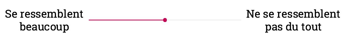 Slider pour expérience de comparaison par paire sur des sons