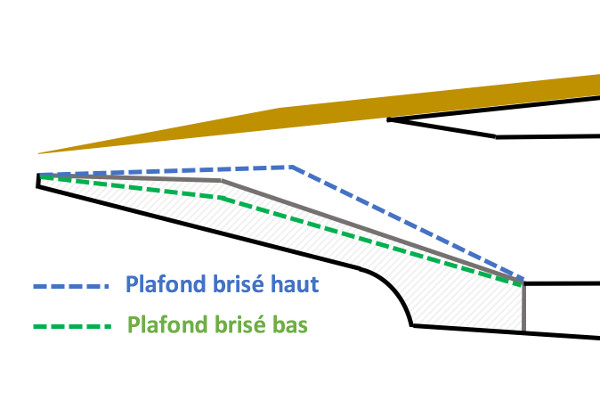 Différentes hauteurs de plafond de becs de saxophone