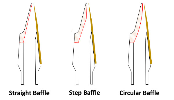 Different types of saxophone mouthpieces baffle geometry