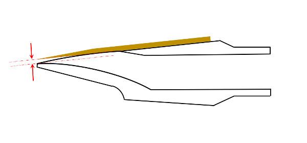 Schéma de l'ouverture d'un bec de saxophone