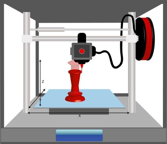 Impression 3D par dépôt de filament
