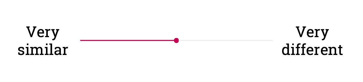pairwise sound comparison task slider