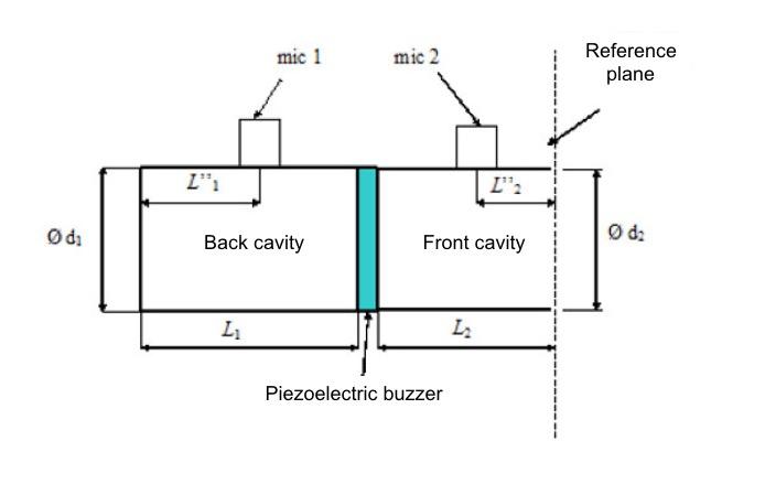 input impedance measurement sensor