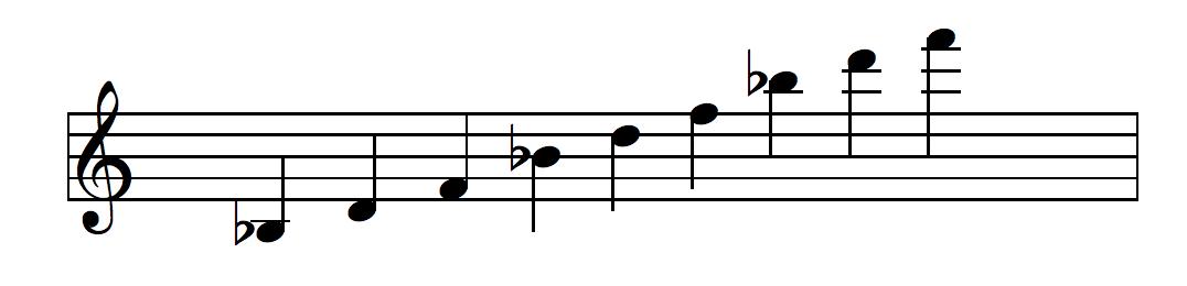 Arpège joué lors d'une expérience perceptive sur les résonateurs de tampon de saxophone