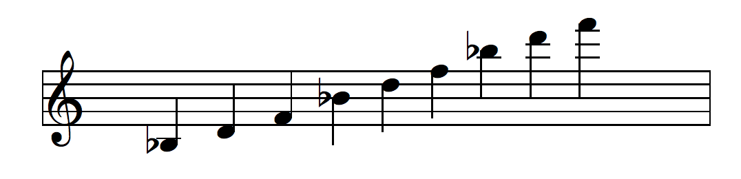 arpeggio played by saxophone players while recording the acoustic pressure