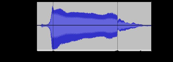 exemple de signal sonore d'une note jouée au saxophone