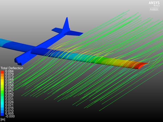 Simulations numériques sur une aile d'avion