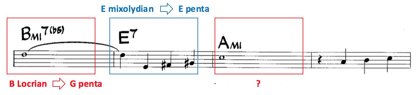 cinquième accord du thème de jazz autumn leaves