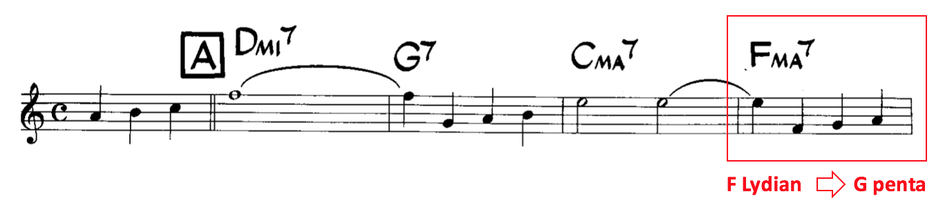 quatrième accord du thème de jazz autumn leaves